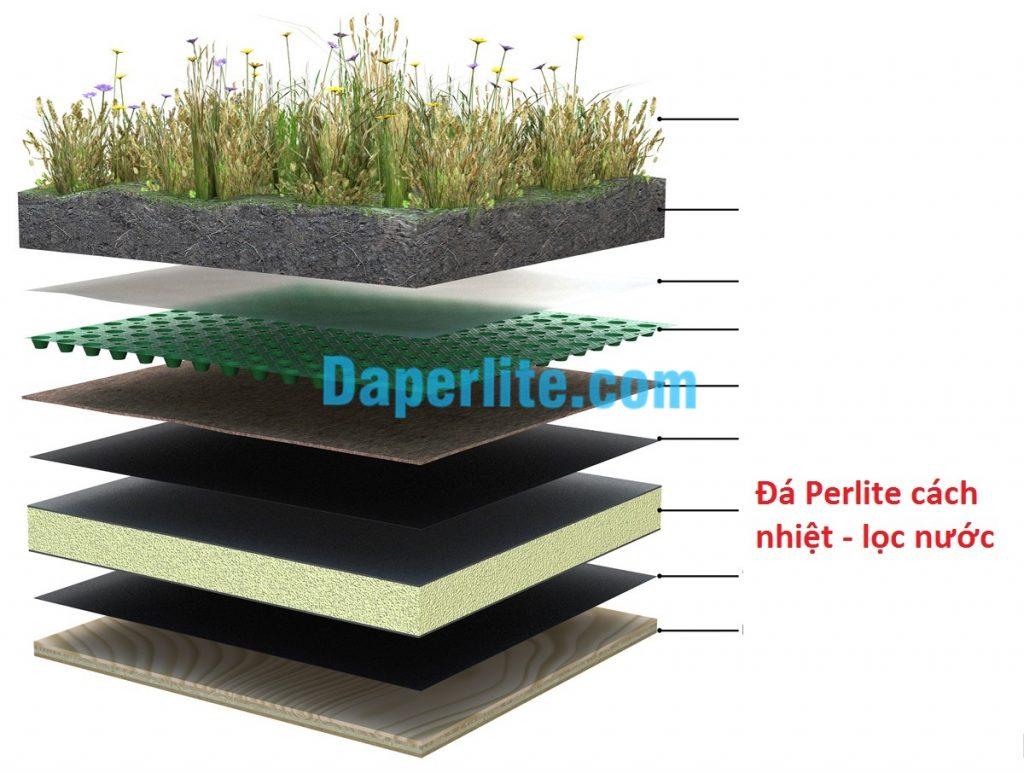 Ứng dụng đá Perlite làm mái nhà sinh thái giúp lọc nước và chất thải lỏng tốt