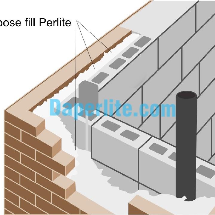 Đá Perlite làm tường cách nhiệt được cho vào giữa