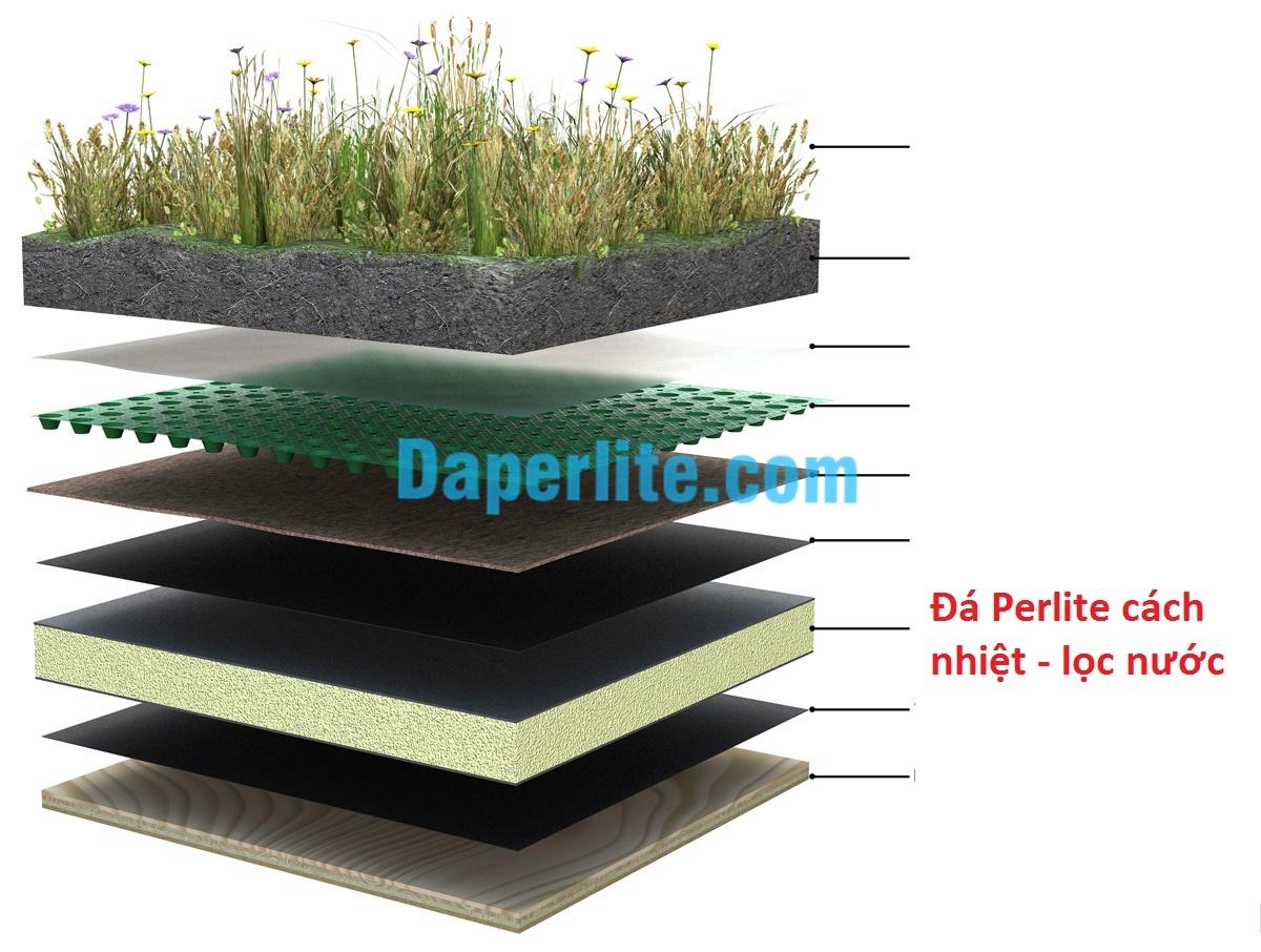 Vật liệu đá Perlite cách nhiệt vừa tạo công trình xanh trong xây dựng