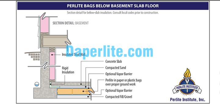 Cách nhiệt sàn nhà bằng túi Perlite